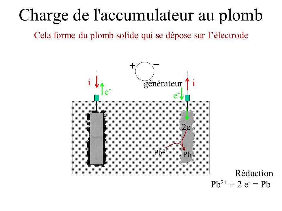 Charge de l'accumulateur au plomb générateur Cela forme du plomb solide qui se dépose sur l'électrode e-e- e-e- i i Réduction Pb 2+ + 2 e - = Pb 2e -