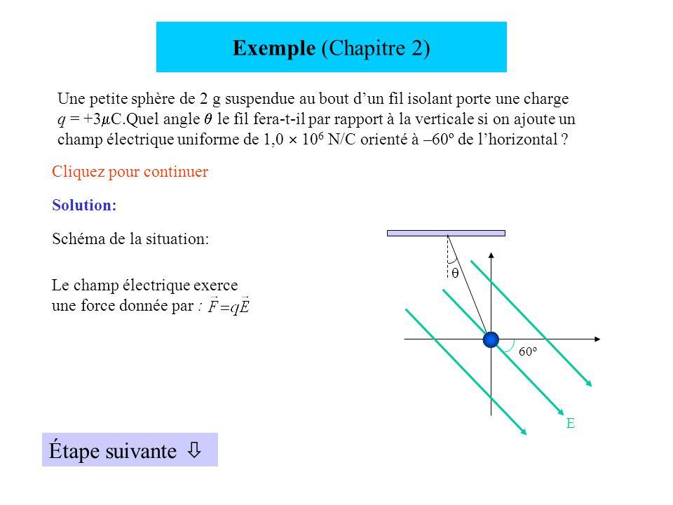 Exemple (Chapitre 2) Une petite sphère de 2 g suspendue au bout d'un fil isolant porte une charge q = +3  C.Quel angle  le fil fera-t-il par rapport à la verticale si on ajoute un champ électrique uniforme de 1,0  10 6 N/C orienté à –60º de l'horizontal .