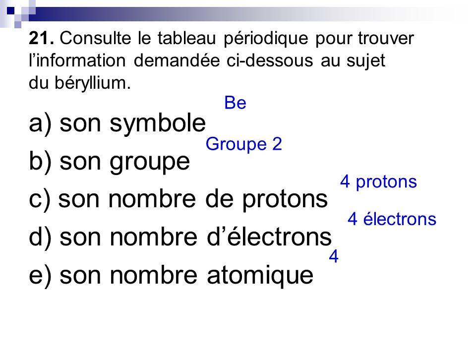 21. Consulte le tableau périodique pour trouver l'information demandée ci-dessous au sujet du béryllium. a) son symbole b) son groupe c) son nombre de