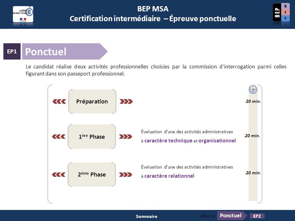 BEP MSA Certification intermédiaire – Épreuve ponctuelle Ponctuel EP1 Préparation Évaluation d'une des activités administratives à caractère technique
