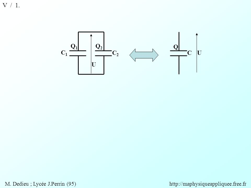 V / 1. C1C1 C2C2 U Q1Q1 Q2Q2 CU Q M. Dedieu ; Lycée J.Perrin (95) http://maphysiqueappliquee.free.fr