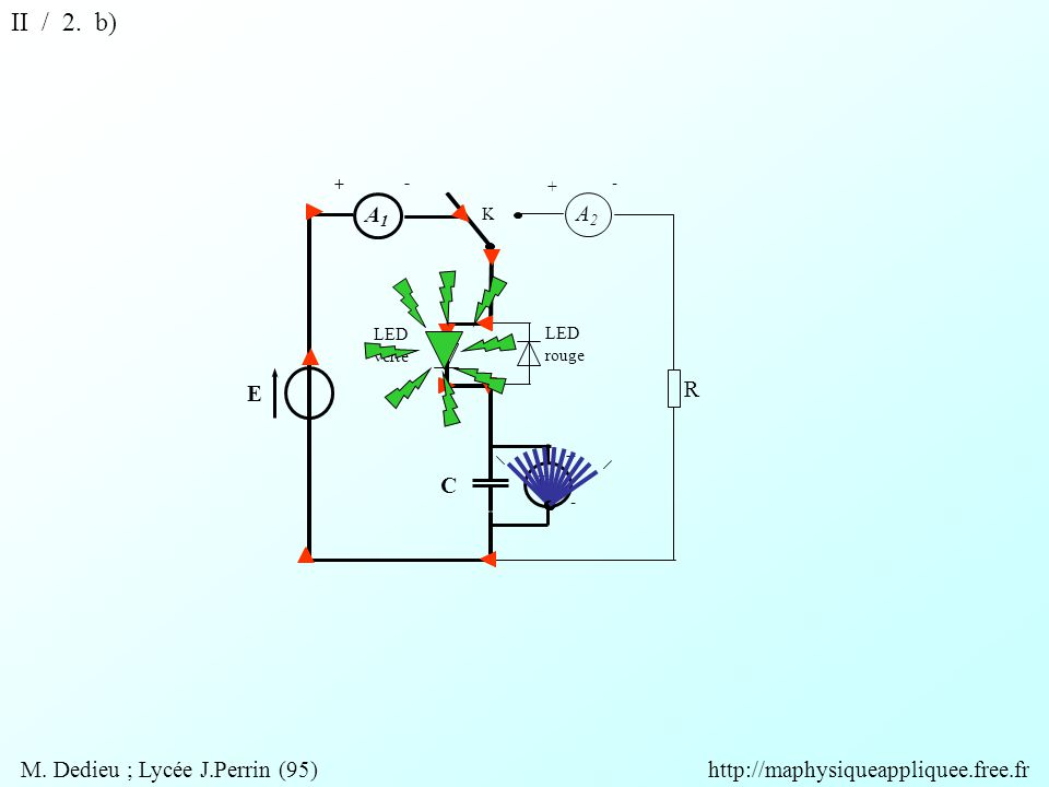 V A2A2 A1A1 R + + + - - - K E C LED rouge LED verte II / 2. b) M. Dedieu ; Lycée J.Perrin (95) http://maphysiqueappliquee.free.fr