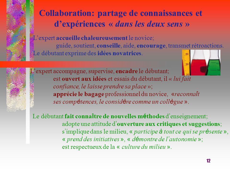 12 Collaboration: partage de connaissances et d'expériences « dans les deux sens » L'expert accueille chaleureusement le novice; guide, soutient, conseille, aide, encourage, transmet rétroactions.