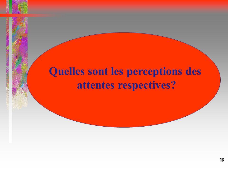 13 Quelles sont les perceptions des attentes respectives?