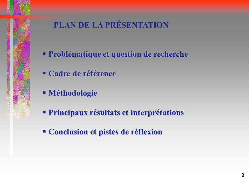 2  Problématique et question de recherche  Cadre de référence  Méthodologie  Principaux résultats et interprétations  Conclusion et pistes de réflexion PLAN DE LA PRÉSENTATION