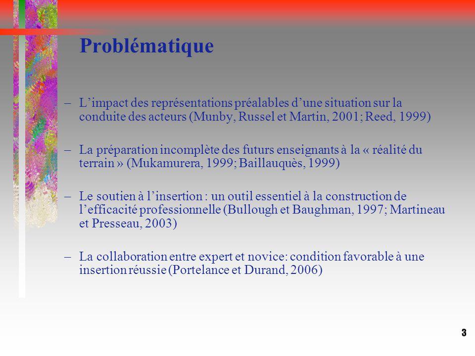 3 Problématique –L'impact des représentations préalables d'une situation sur la conduite des acteurs (Munby, Russel et Martin, 2001; Reed, 1999) –La préparation incomplète des futurs enseignants à la « réalité du terrain » (Mukamurera, 1999; Baillauquès, 1999) –Le soutien à l'insertion : un outil essentiel à la construction de l'efficacité professionnelle (Bullough et Baughman, 1997; Martineau et Presseau, 2003) –La collaboration entre expert et novice: condition favorable à une insertion réussie (Portelance et Durand, 2006)