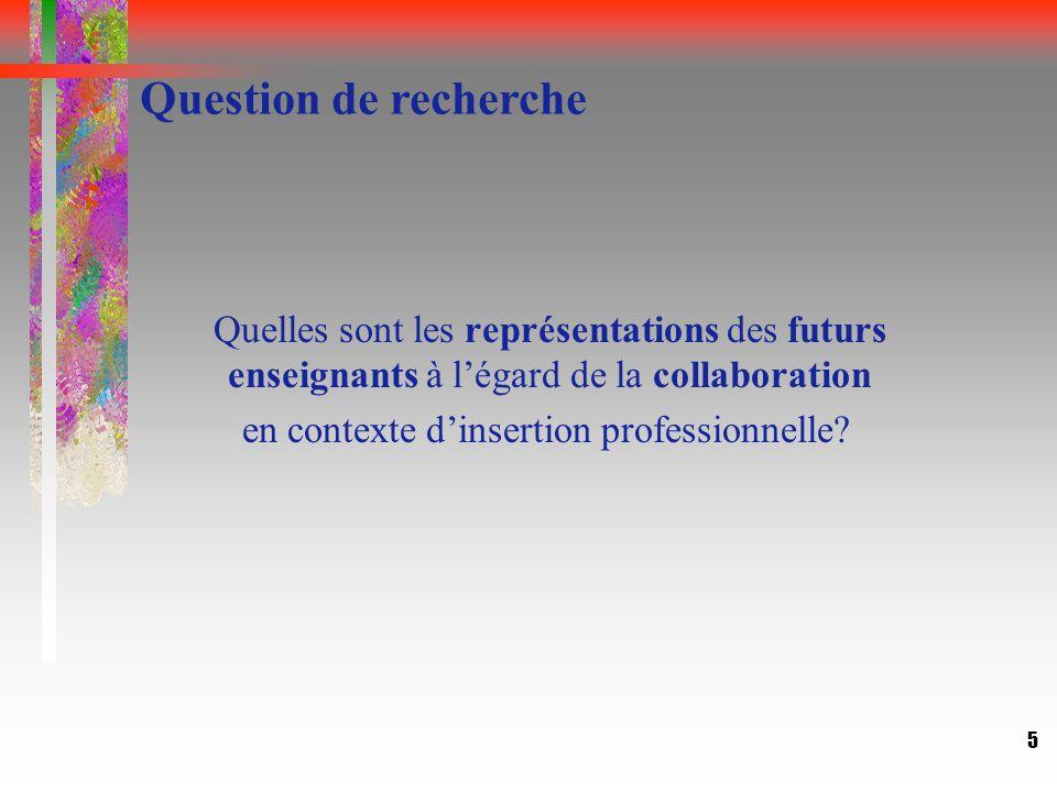 5 Quelles sont les représentations des futurs enseignants à l'égard de la collaboration en contexte d'insertion professionnelle.