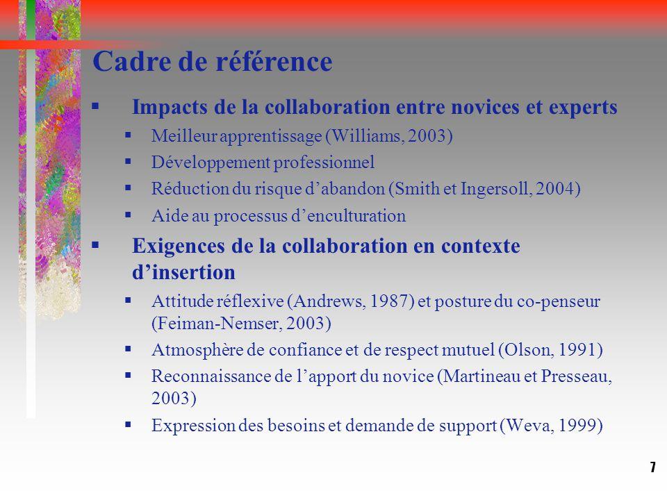 7  Impacts de la collaboration entre novices et experts  Meilleur apprentissage (Williams, 2003)  Développement professionnel  Réduction du risque d'abandon (Smith et Ingersoll, 2004)  Aide au processus d'enculturation  Exigences de la collaboration en contexte d'insertion  Attitude réflexive (Andrews, 1987) et posture du co-penseur (Feiman-Nemser, 2003)  Atmosphère de confiance et de respect mutuel (Olson, 1991)  Reconnaissance de l'apport du novice (Martineau et Presseau, 2003)  Expression des besoins et demande de support (Weva, 1999) Cadre de référence