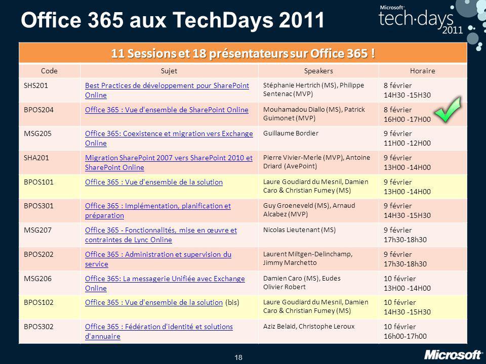 18 Office 365 aux TechDays 2011 11 Sessions et 18 présentateurs sur Office 365 ! CodeSujetSpeakersHoraire SHS201Best Practices de développement pour S