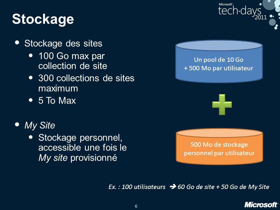 6 Stockage • Stockage des sites • 100 Go max par collection de site • 300 collections de sites maximum • 5 To Max • My Site • Stockage personnel, acce