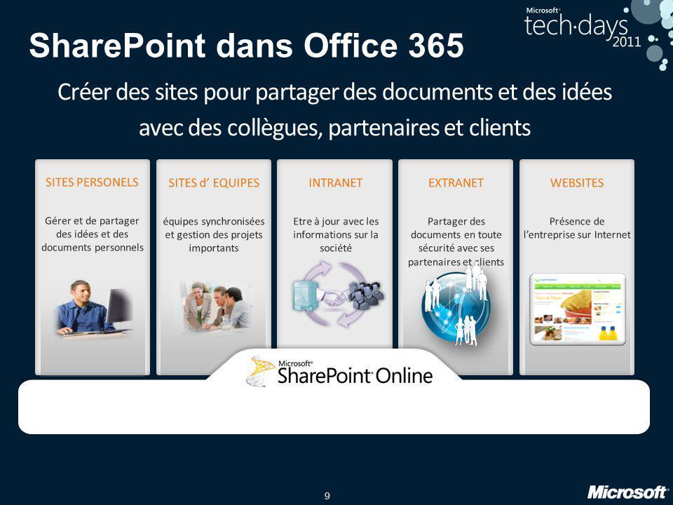 9 SharePoint dans Office 365 Créer des sites pour partager des documents et des idées avec des collègues, partenaires et clients SITES d' EQUIPES équi