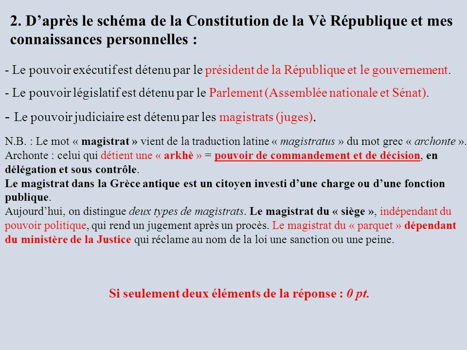 2. D'après le schéma de la Constitution de la Vè République et mes connaissances personnelles : - Le pouvoir exécutif est détenu par le président de l