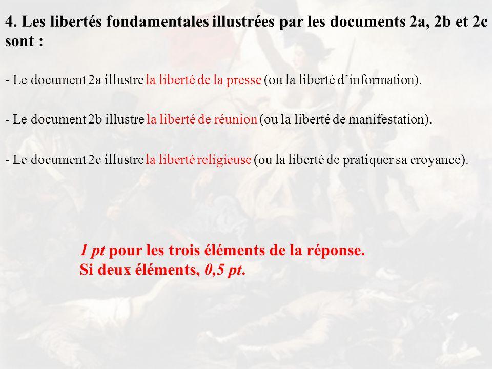 4. Les libertés fondamentales illustrées par les documents 2a, 2b et 2c sont : - Le document 2a illustre la liberté de la presse (ou la liberté d'info