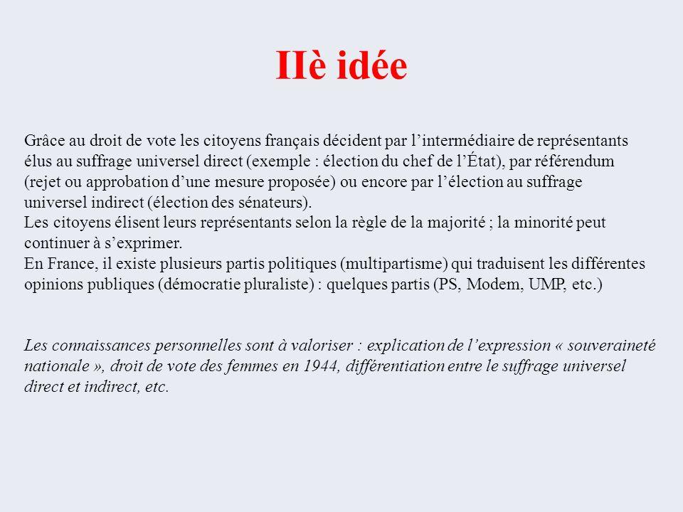 Mthodologie de la dissertation… Tous niveaux… | Espace