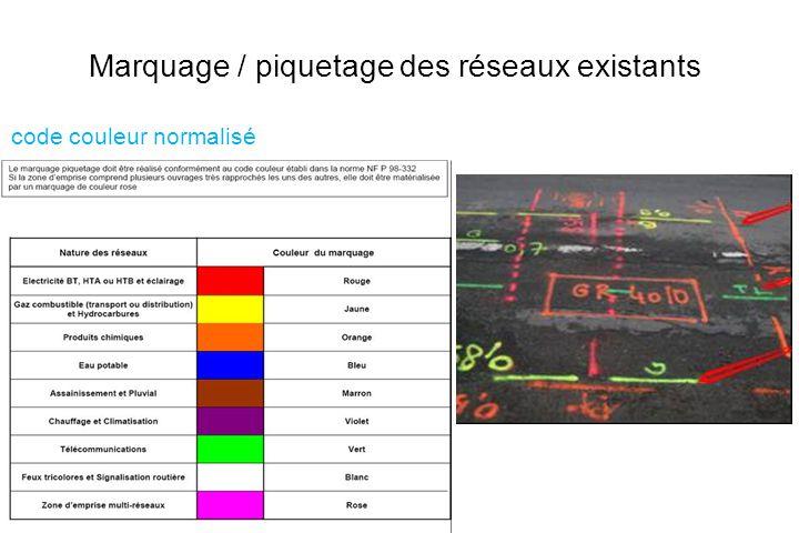 Marquage / piquetage des réseaux existants code couleur normalisé