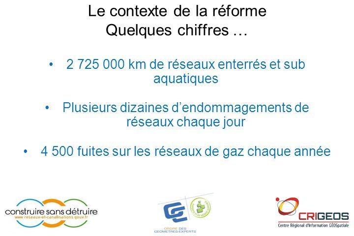 Le contexte de la réforme Quelques chiffres … •2 725 000 km de réseaux enterrés et sub aquatiques •Plusieurs dizaines d'endommagements de réseaux chaq