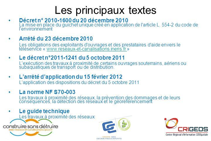 Les principaux textes •Décret n° 2010-1600 du 20 décembre 2010 La mise en place du guichet unique créé en application de l'article L. 554-2 du code de