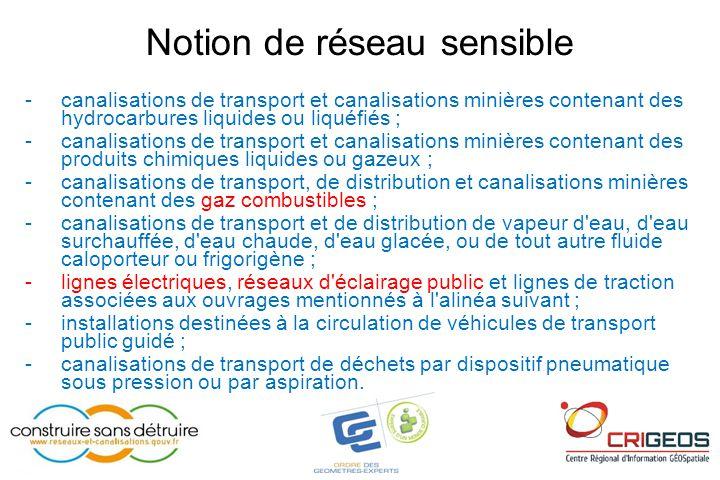 Notion de réseau sensible -canalisations de transport et canalisations minières contenant des hydrocarbures liquides ou liquéfiés ; -canalisations de