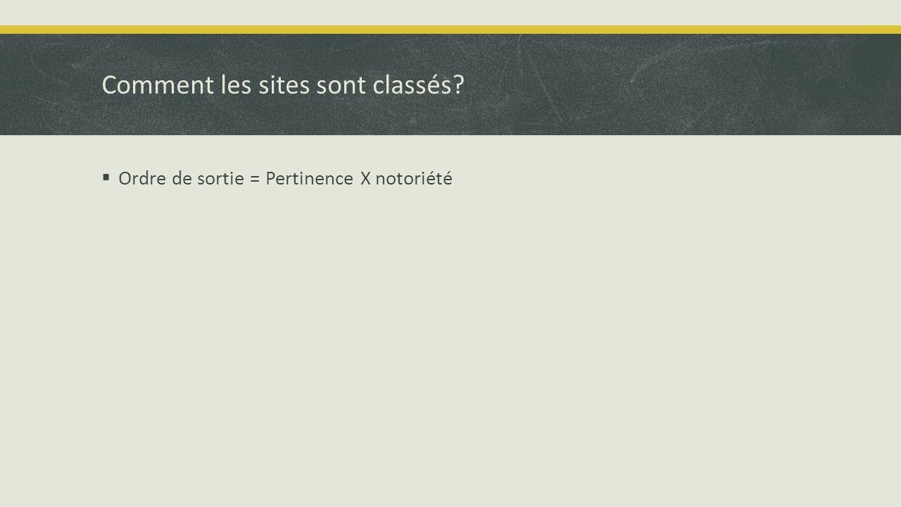 Comment les sites sont classés  Ordre de sortie = Pertinence X notoriété