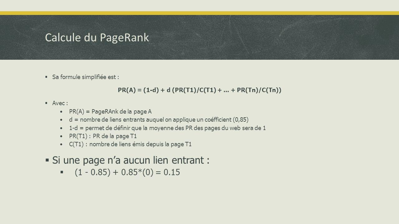 Calcule du PageRank  Sa formule simplifiée est : PR(A) = (1-d) + d (PR(T1)/C(T1) +...