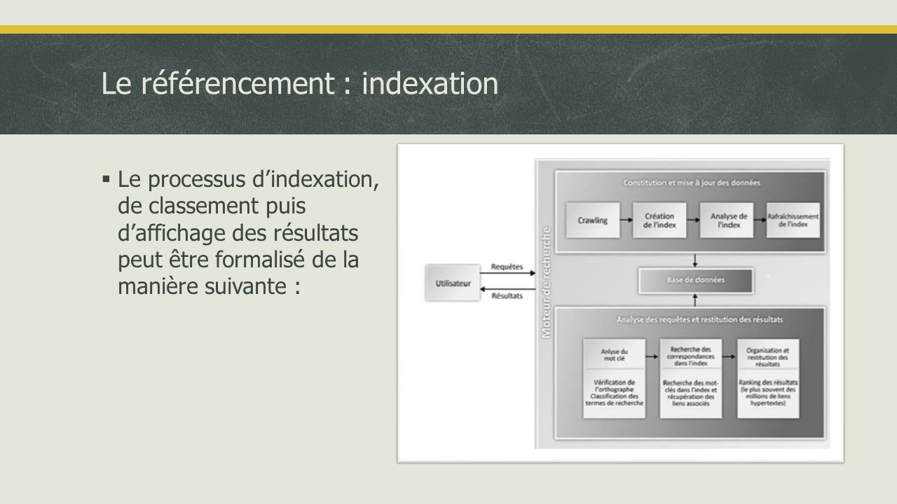 Le référencement : optimisation (SEO)  Les fichiers d'indexation • robots.txt : ce fichier indique si une page doit être indexée ou non.