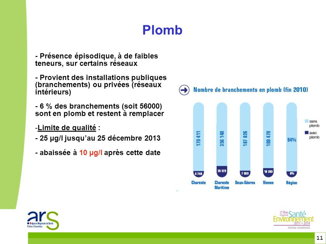 11 - Présence épisodique, à de faibles teneurs, sur certains réseaux - Provient des installations publiques (branchements) ou privées (réseaux intérieurs) - 6 % des branchements (soit 56000) sont en plomb et restent à remplacer -Limite de qualité : - 25 µg/l jusqu'au 25 décembre 2013 - abaissée à 10 µg/l après cette date Plomb