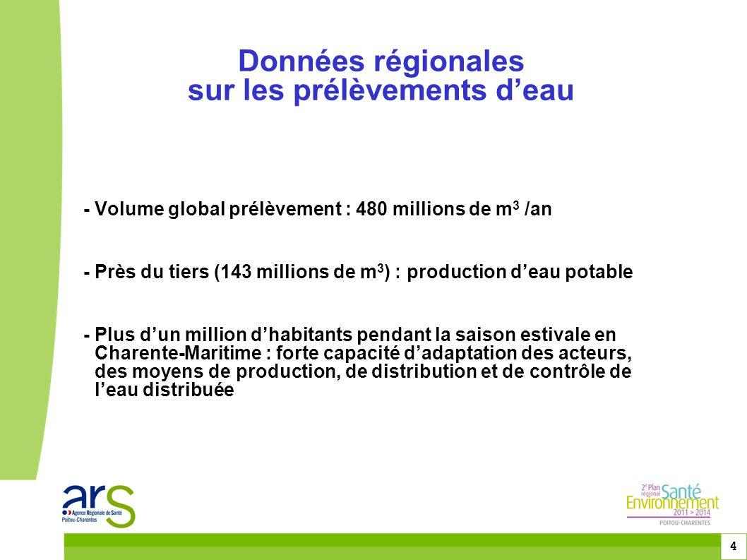 15 Le contenu du PRSE 2 Des thématiques retenues pour une stratégie régionale Thème 1.