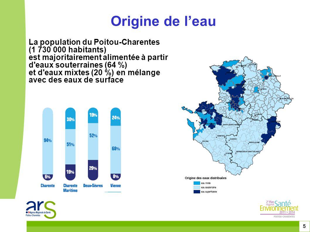 5 La population du Poitou-Charentes (1 730 000 habitants) est majoritairement alimentée à partir d eaux souterraines (64 %) et d eaux mixtes (20 %) en mélange avec des eaux de surface Origine de l'eau