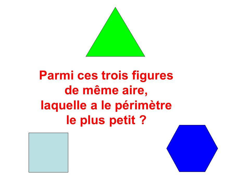 Parmi ces trois figures de même aire, laquelle a le périmètre le plus petit ?