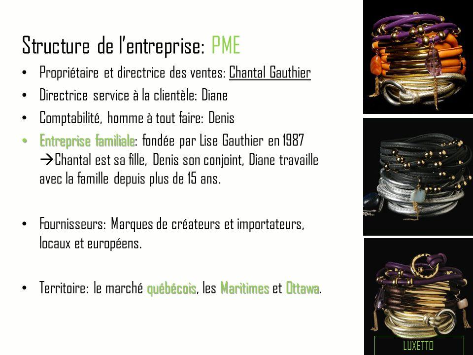 Structure de l'entreprise: PME • Propriétaire et directrice des ventes: Chantal Gauthier • Directrice service à la clientèle: Diane • Comptabilité, ho