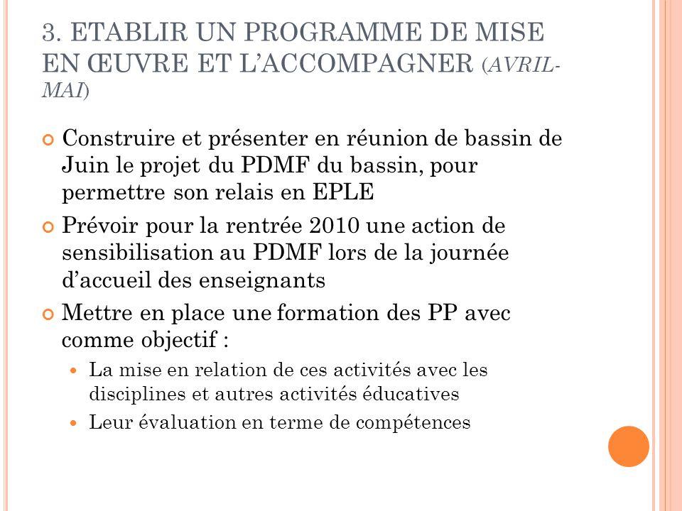 3. ETABLIR UN PROGRAMME DE MISE EN ŒUVRE ET L'ACCOMPAGNER ( AVRIL- MAI ) Construire et présenter en réunion de bassin de Juin le projet du PDMF du bas