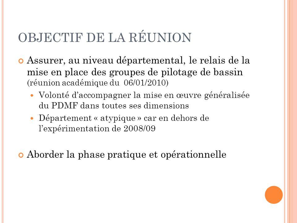 OBJECTIF DE LA RÉUNION Assurer, au niveau départemental, le relais de la mise en place des groupes de pilotage de bassin (réunion académique du 06/01/