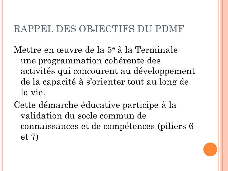 RAPPEL DES OBJECTIFS DU PDMF Mettre en œuvre de la 5 e à la Terminale une programmation cohérente des activités qui concourent au développement de la