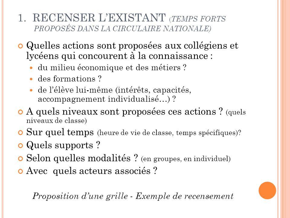 1. RECENSER L'EXISTANT ( TEMPS FORTS PROPOSÉS DANS LA CIRCULAIRE NATIONALE) Quelles actions sont proposées aux collégiens et lycéens qui concourent à