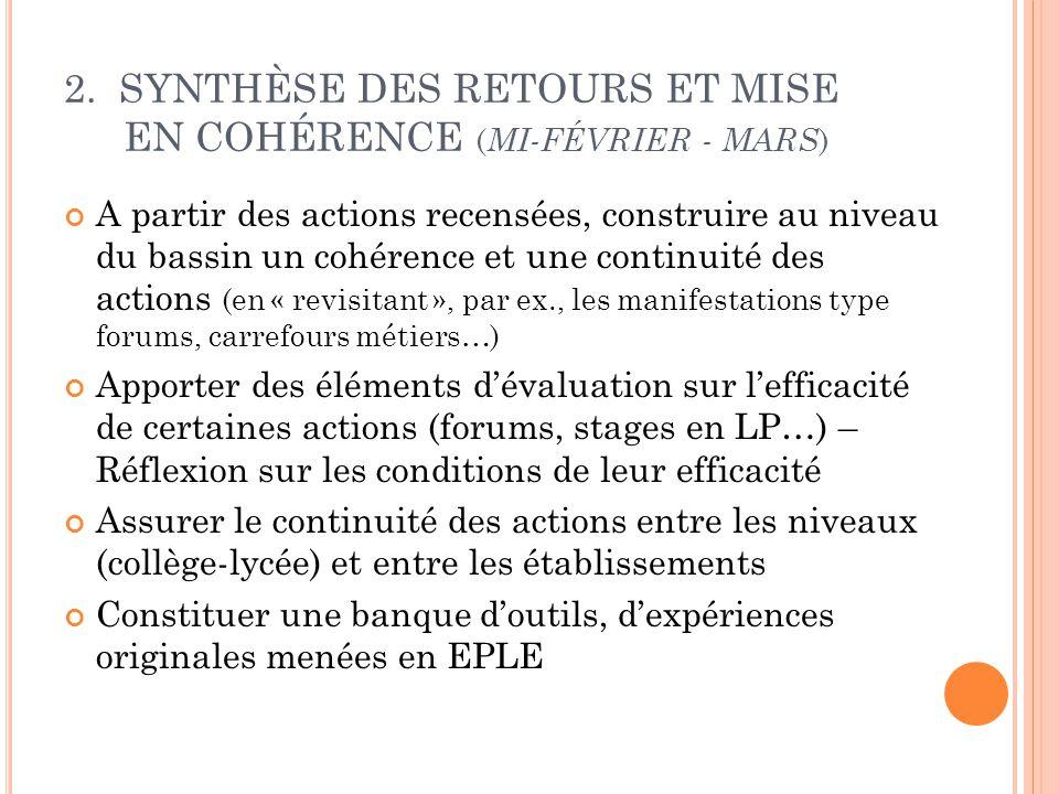 2. SYNTHÈSE DES RETOURS ET MISE EN COHÉRENCE ( MI-FÉVRIER - MARS ) A partir des actions recensées, construire au niveau du bassin un cohérence et une