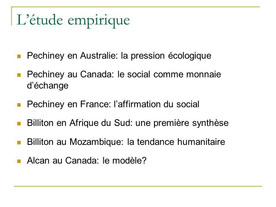 L'étude empirique  Pechiney en Australie: la pression écologique  Pechiney au Canada: le social comme monnaie d'échange  Pechiney en France: l'affirmation du social  Billiton en Afrique du Sud: une première synthèse  Billiton au Mozambique: la tendance humanitaire  Alcan au Canada: le modèle