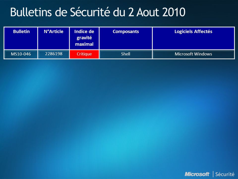 Bulletins de Sécurité du 2 Aout 2010 MS10-046 2286198 Critique Shell Microsoft Windows