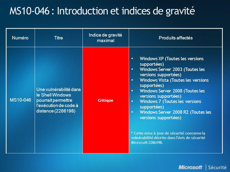 MS10-046 : Introduction et indices de gravité NuméroTitre Indice de gravité maximal Produits affectés MS10-046 Une vulnérabilité dans le Shell Windows pourrait permettre l exécution de code à distance (2286198) Critique • Windows XP (Toutes les versions supportées) • Windows Server 2003 (Toutes les versions supportées) • Windows Vista (Toutes les versions supportées) • Windows Server 2008 (Toutes les versions supportées) • Windows 7 (Toutes les versions supportées) • Windows Server 2008 R2 (Toutes les versions supportées) * Cette mise à jour de sécurité concerne la vulnérabilité décrite dans l Avis de sécurité Microsoft 2286198.