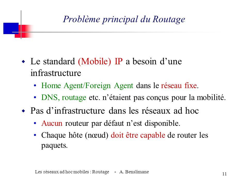 Les réseaux ad hoc mobiles : Routage - A. Benslimane 10 Routage dans le réseau Ethernet : Internet