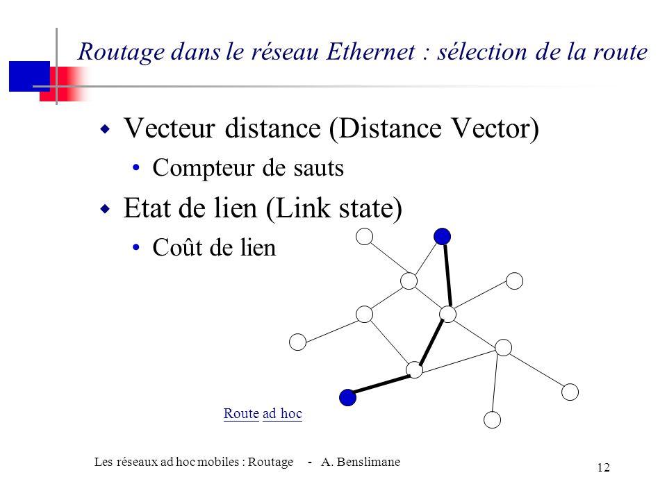 Les réseaux ad hoc mobiles : Routage - A. Benslimane 11 Problème principal du Routage w Le standard (Mobile) IP a besoin d'une infrastructure •Home Ag
