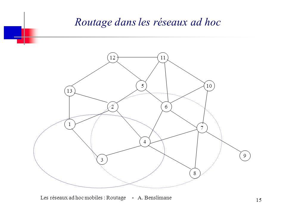 Les réseaux ad hoc mobiles : Routage - A. Benslimane 14 Routage dans les réseaux ad hoc w Les différences entre le routage dans les réseaux Ethernet e