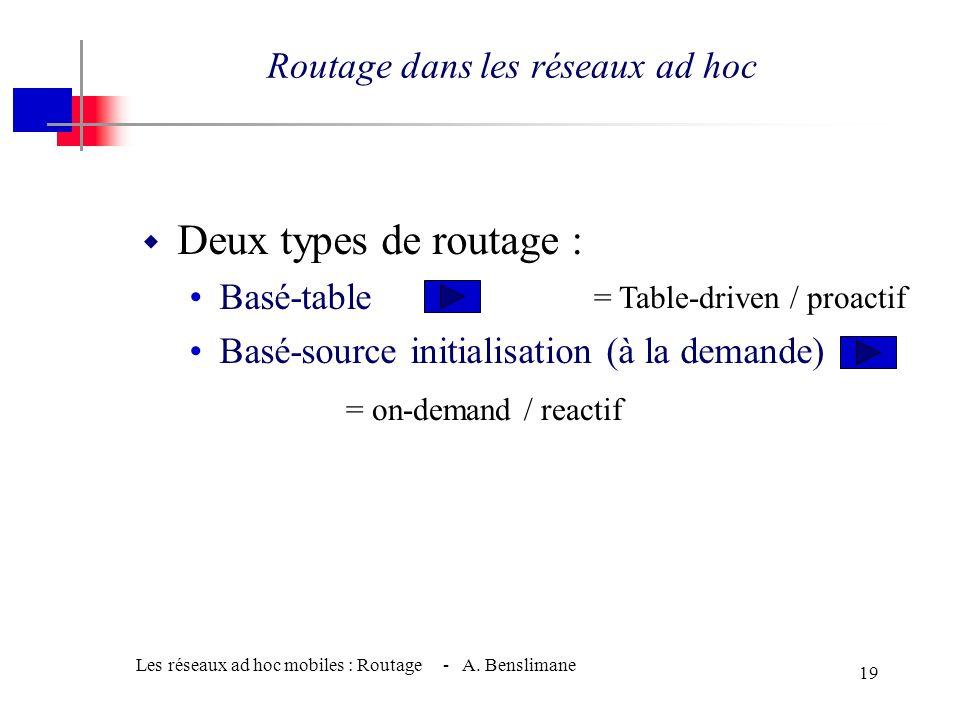 Les réseaux ad hoc mobiles : Routage - A. Benslimane 18 Routage Ad Hoc DSDV CGSR Routage géographique Routage plat Routage hybrides proactif réactif O