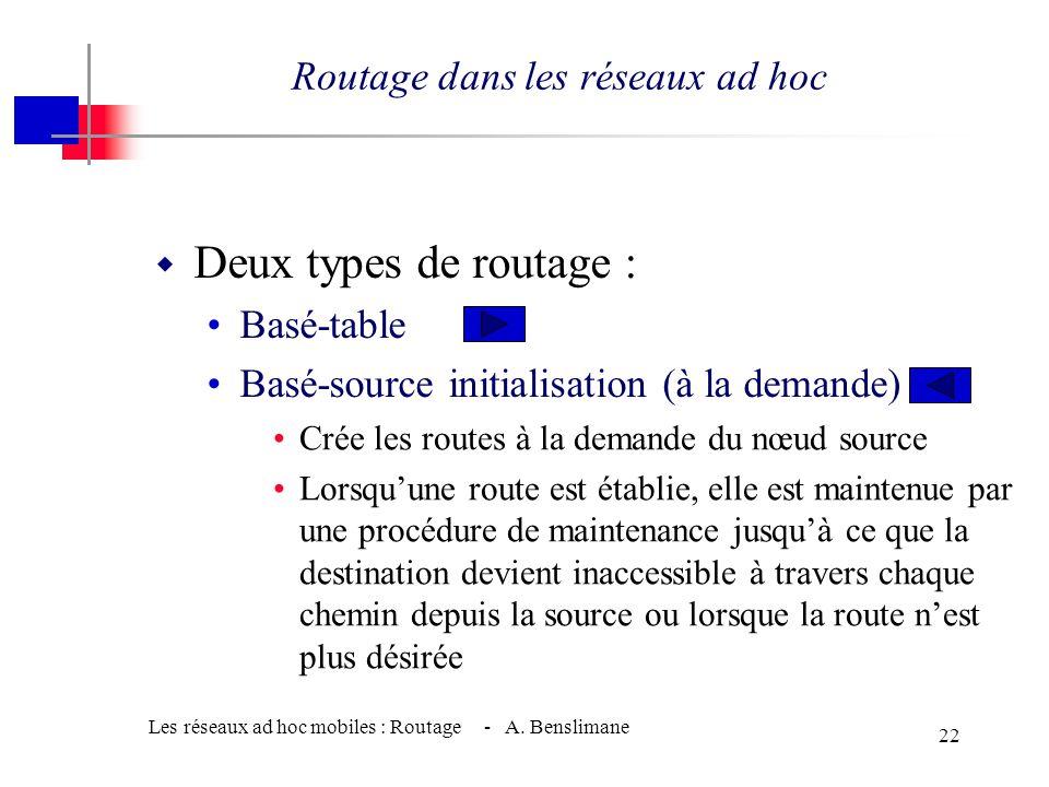 Les réseaux ad hoc mobiles : Routage - A. Benslimane 21 w Deux types de routage : •Basé-table •Basé-source initialisation (à la demande) Routage dans