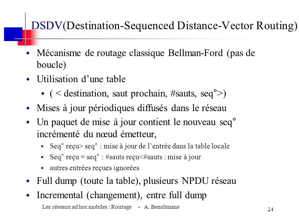 Les réseaux ad hoc mobiles : Routage - A. Benslimane 23 Protocoles de routage basé-table w DSDV • (Destination-Sequenced Distance-Vector Routing) w CG