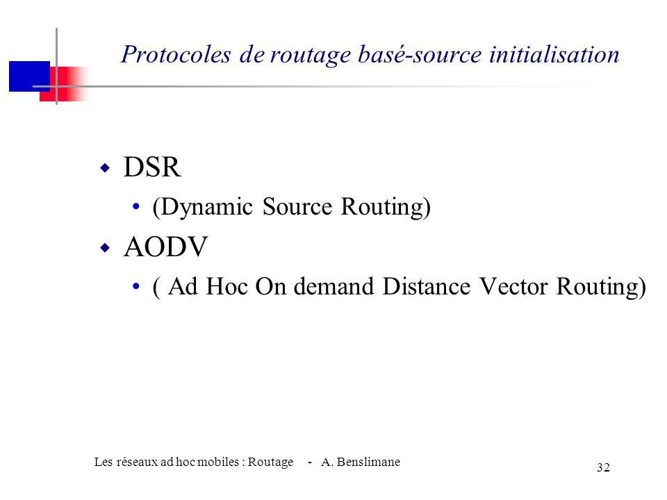 Les réseaux ad hoc mobiles : Routage - A. Benslimane 31 w Chaque nœud calcule son ensemble MPR  Envoi un message Hello à ses voisins contenant son en