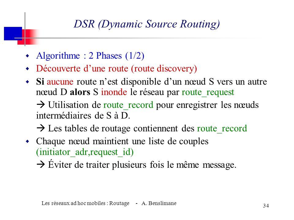 Les réseaux ad hoc mobiles : Routage - A. Benslimane 33 DSR (Dynamic Source Routing)MU w Réactif w Calcul des routes à la demande  Phase de route dis
