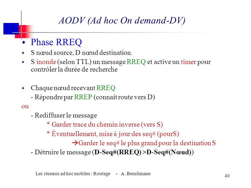 Les réseaux ad hoc mobiles : Routage - A. Benslimane 39 AODV (Ad hoc On demand-DV) w Plusieurs chances d'être standardisé par (WG-MANET de IETF) w Éta