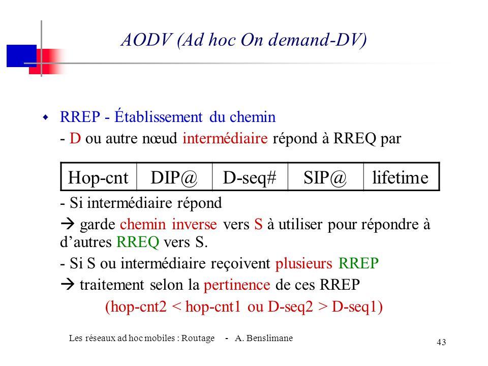 Les réseaux ad hoc mobiles : Routage - A. Benslimane 42 w Options de RREQ (Expanding Ring Search) - Utilisation du diamètre de la requête (TTL), ttl_s
