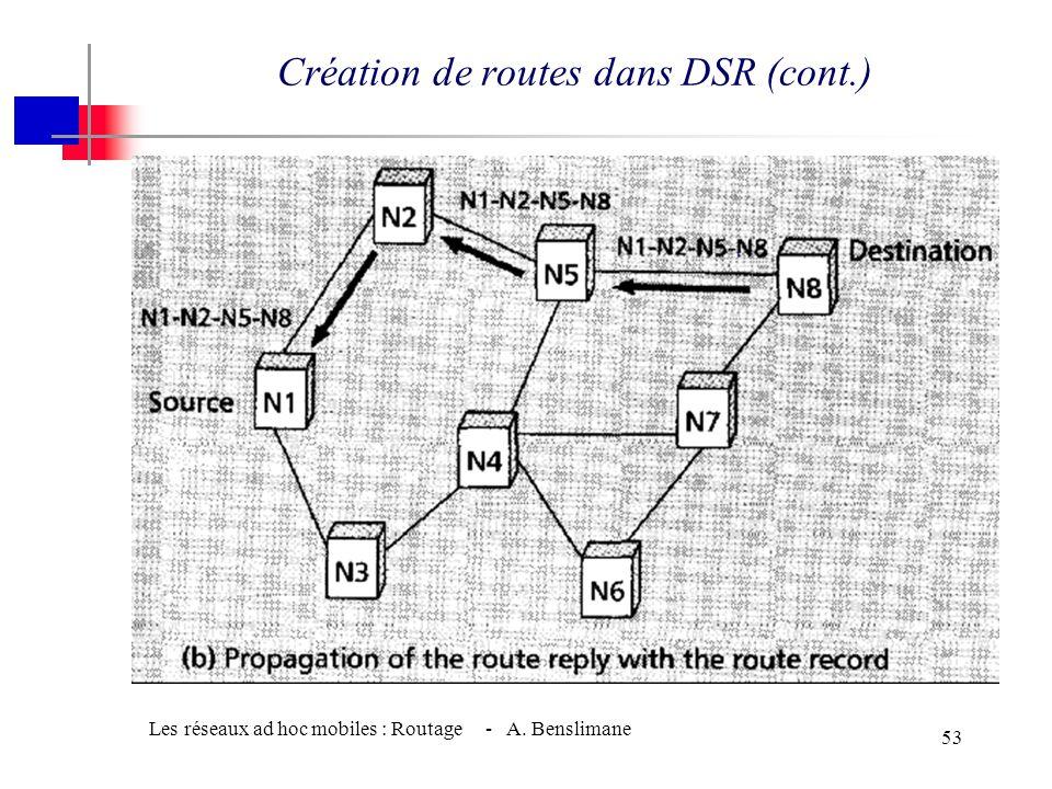 Les réseaux ad hoc mobiles : Routage - A. Benslimane 52 Création de routes dans DSR