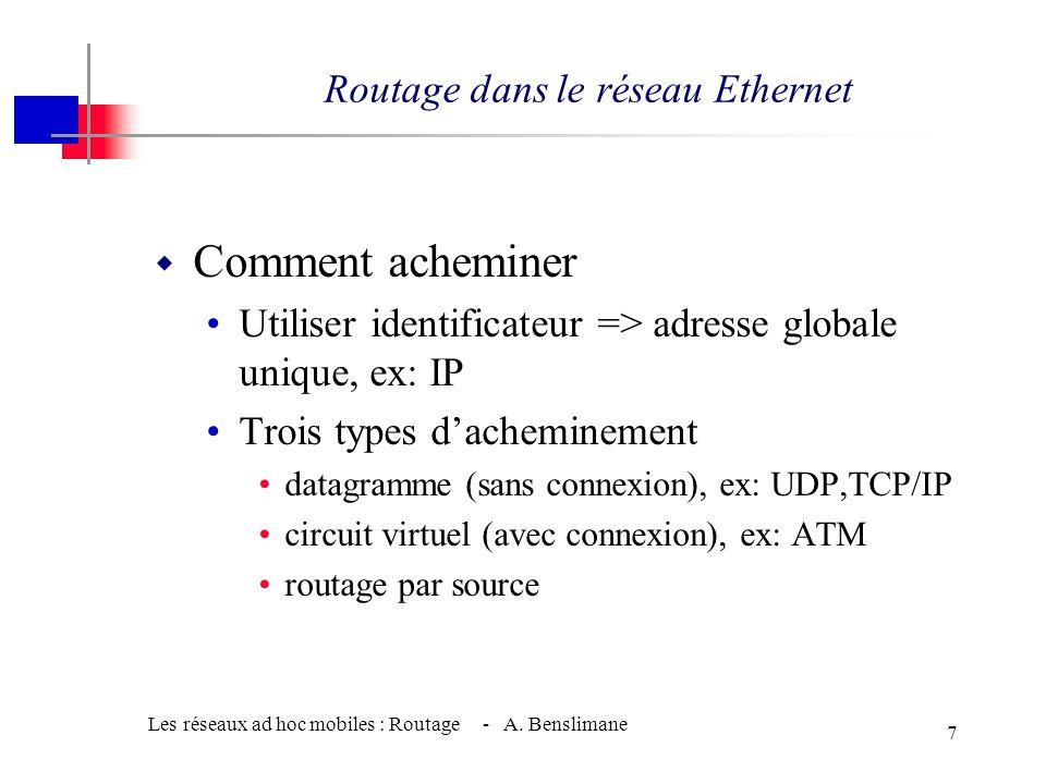 Les réseaux ad hoc mobiles : Routage - A. Benslimane 6 Organismes de recherche w IETF MANET WG •Routage (unicast, multicast, etc.) •Routage avec QoS ?